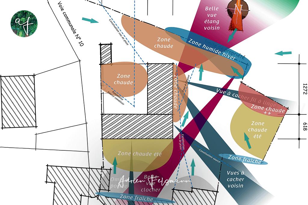 Plan des secteurs du jardin des Chambres du Presbytère